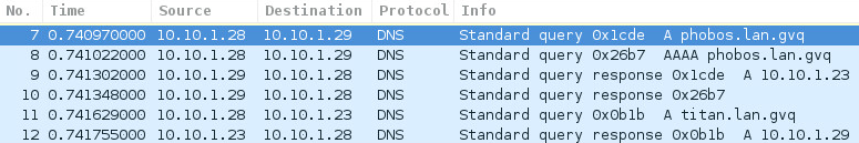 dig(1) and other DNS clients sometimes taking 5 seconds to